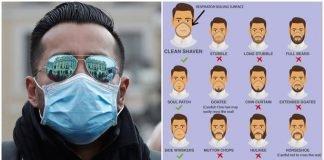 coronavirus beard